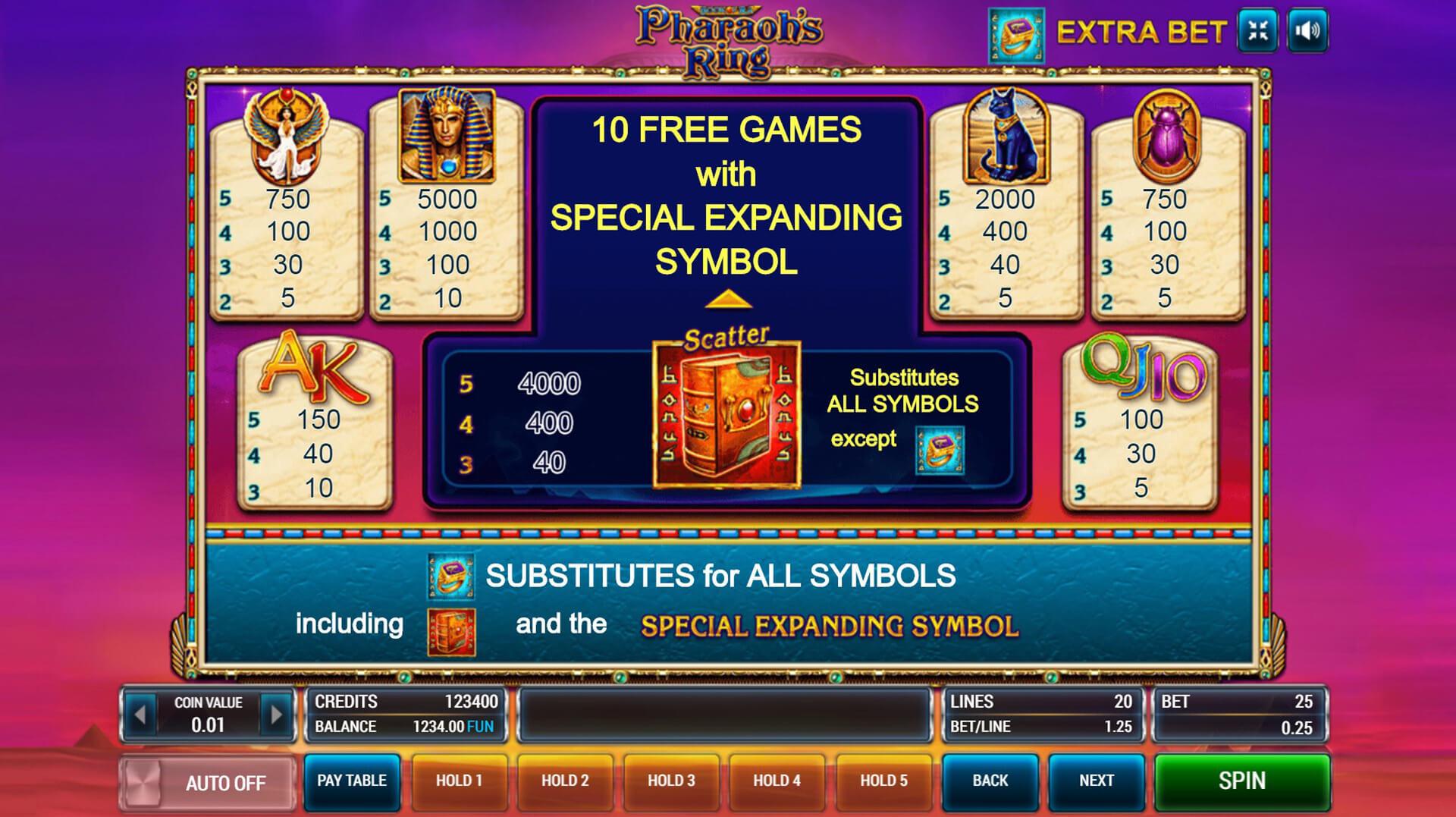 Изображение игрового автомата Pharaoh's Ring 2