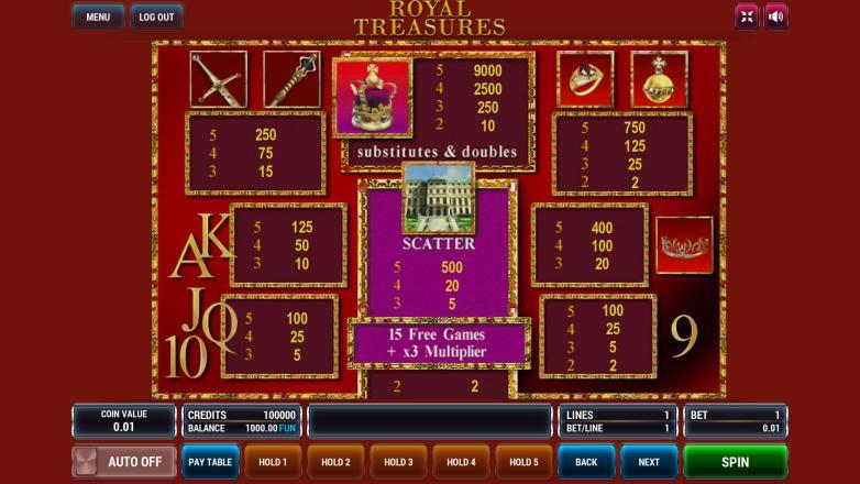 Изображение игрового автомата Royal Treasures 3